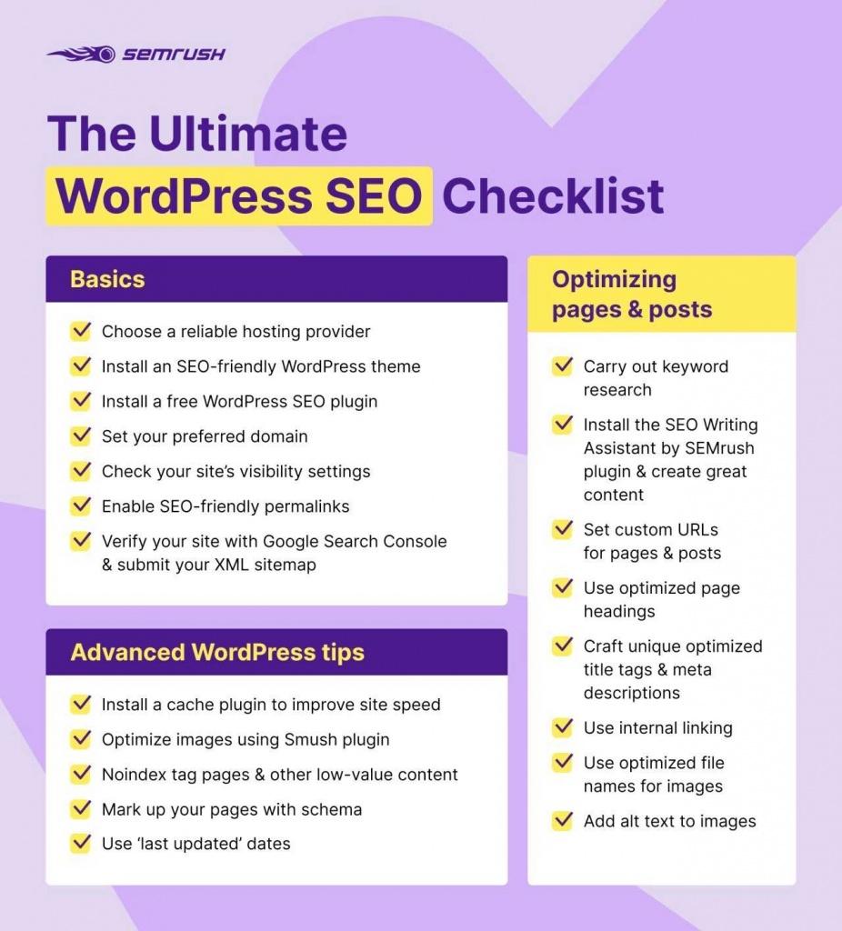 Infografia de SEO - The Ultimate WordPress SEO Checklist